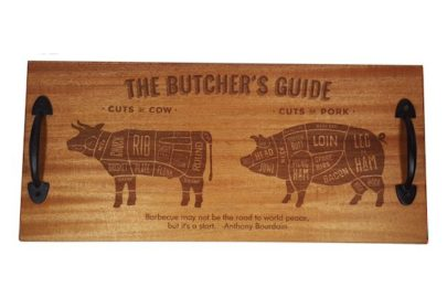 Butchers Guide Server
